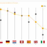 ADP ujawnia kraje o najwyższym poziomie zadowolenia