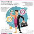 Pracownicy uprawiający sport bardziej zadowoleni, wydajni, zaangażowani